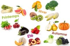 Comment Manger 5 Fruits Et Légumes Par Jour Alexandra Jacqz